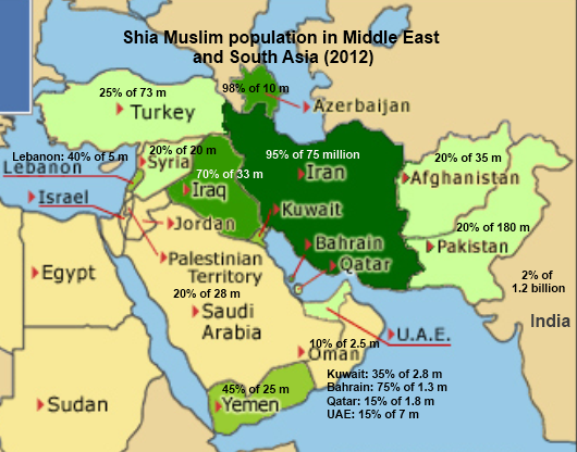Shi'ite and Sunni Muslims