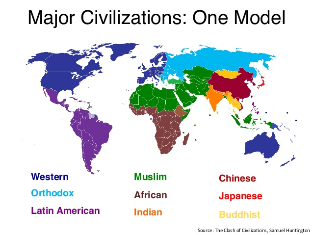 Conflict of civilizations
