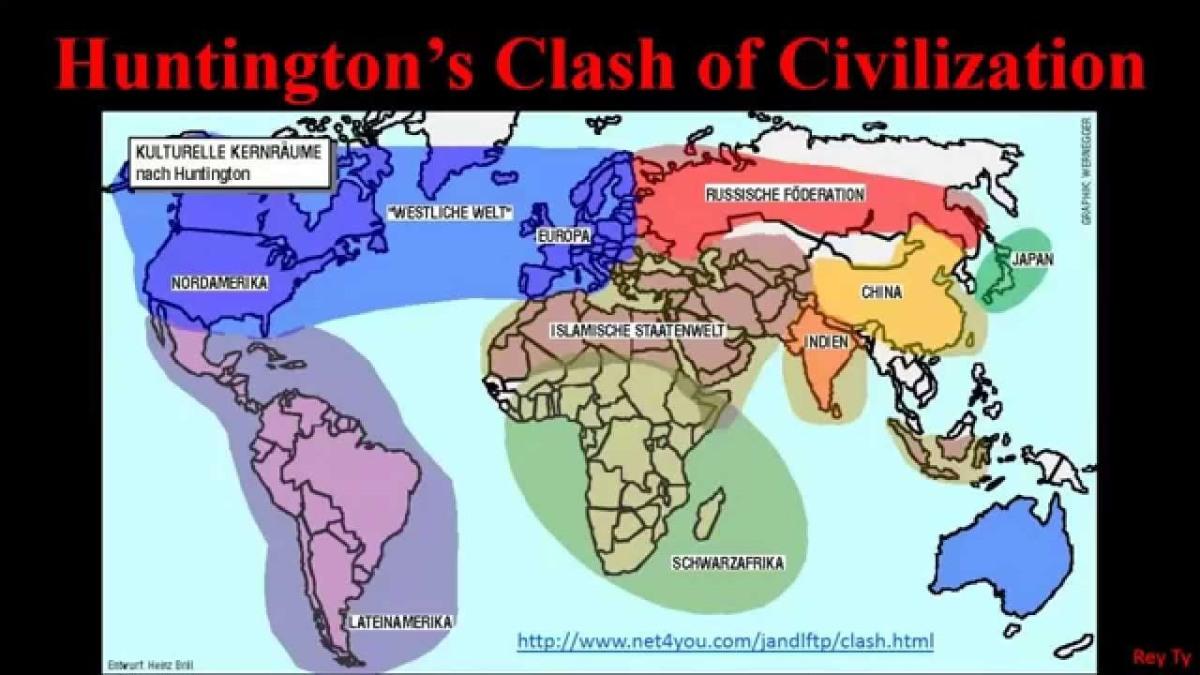 huntington clash of civilizations