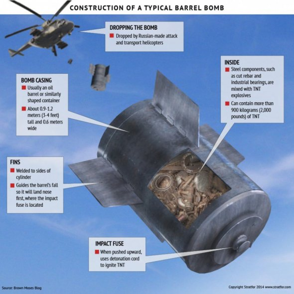 Barrel bombs