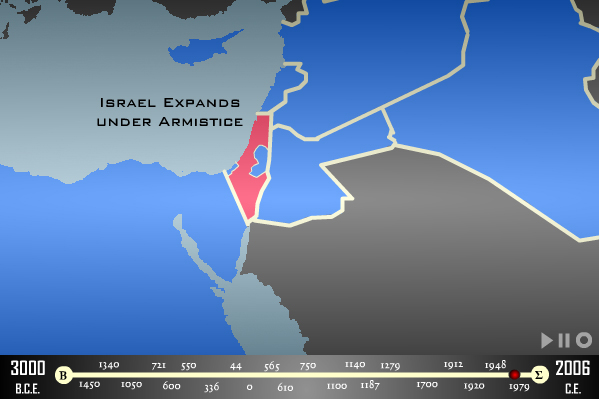 History Middle East 20
