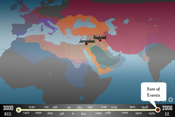History Middle East 22