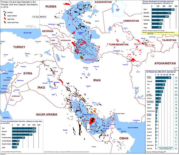 Middle Eastern Oil facilities