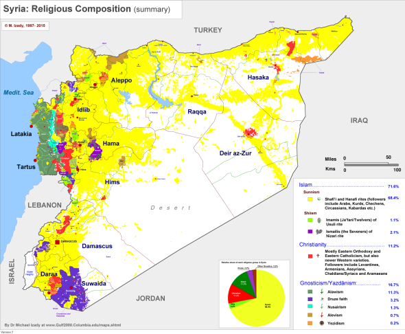 Religions in Syria