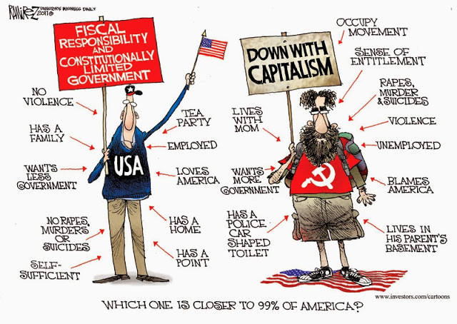 End of Socialism and Communism
