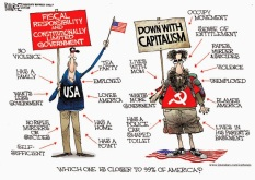 Cartoon - Tea Party Vs Communism