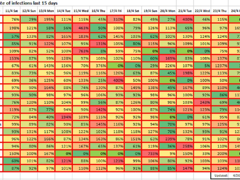 Growth rate of infections last 15 days, April 26, 2020