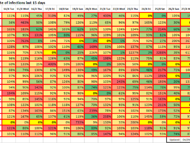 Growth rate of infections last 15 days, April 29, 2020