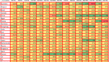 Growth rate of infections last 15 days, April 24, 2020
