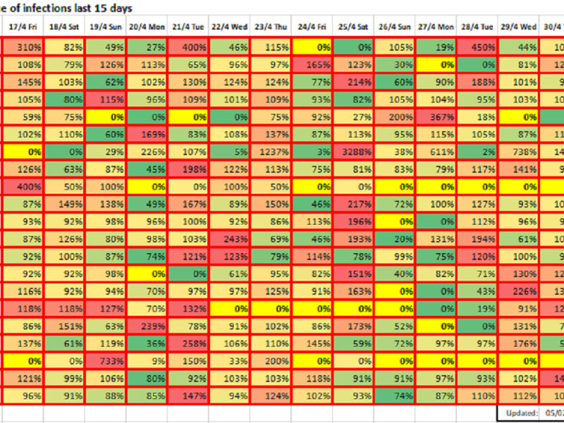 Growth rate of infections last 15 days, May 2, 2020